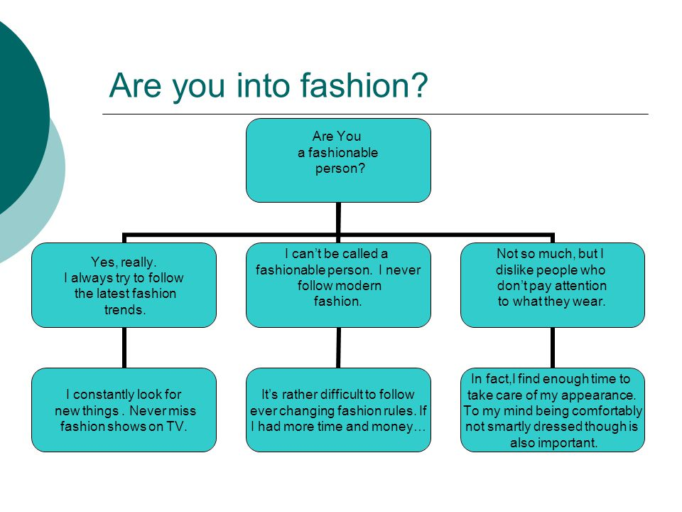 Are you into fashion.Are You a fashionable person.