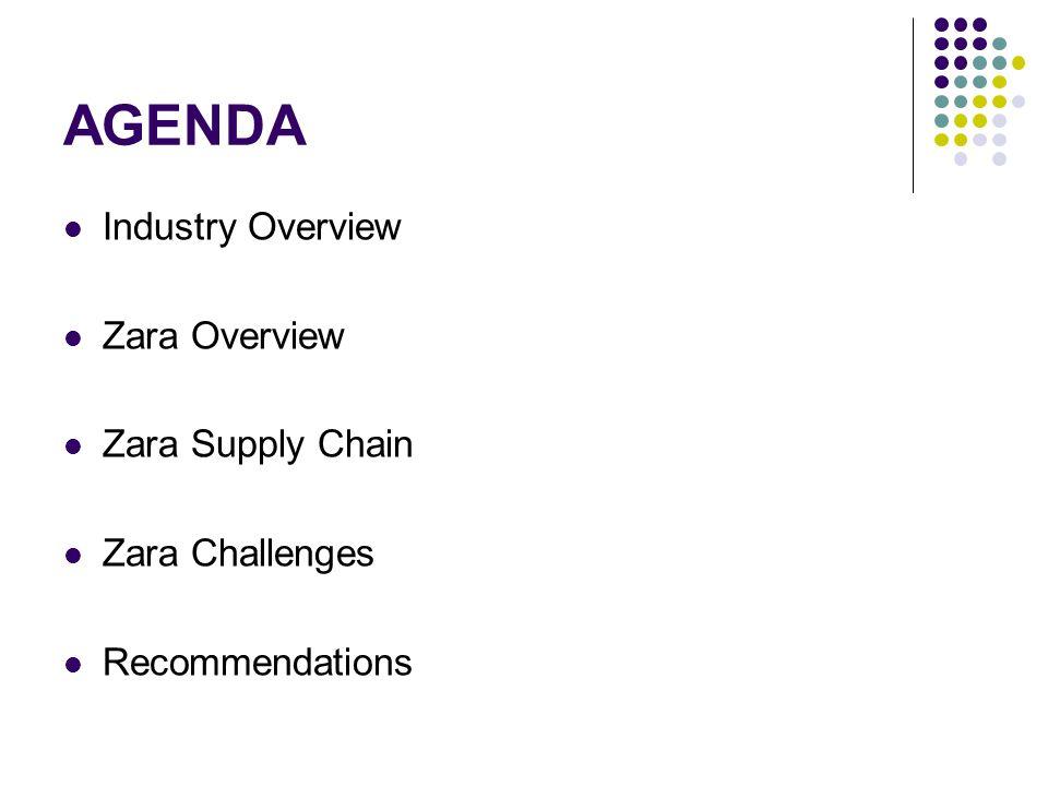 AGENDA Industry Overview Zara Overview Zara Supply Chain Zara Challenges Recommendations