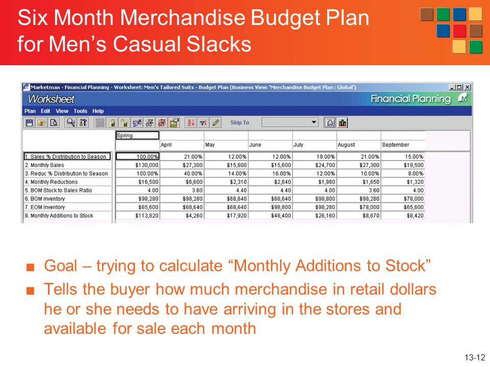 13-12 Six Month Merchandise Budget Plan for Mens Casual Slacks Goal – trying to calculate Monthly Additions to Stock Tells the buyer how much merchand