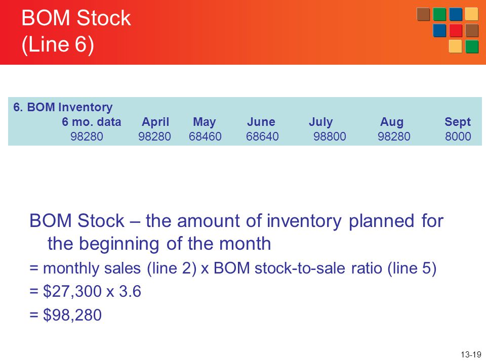 13-19 BOM Stock (Line 6) 6. BOM Inventory 6 mo. data April May June July Aug Sept 98280 98280 68460 68640 98800 98280 8000 BOM Stock – the amount of i
