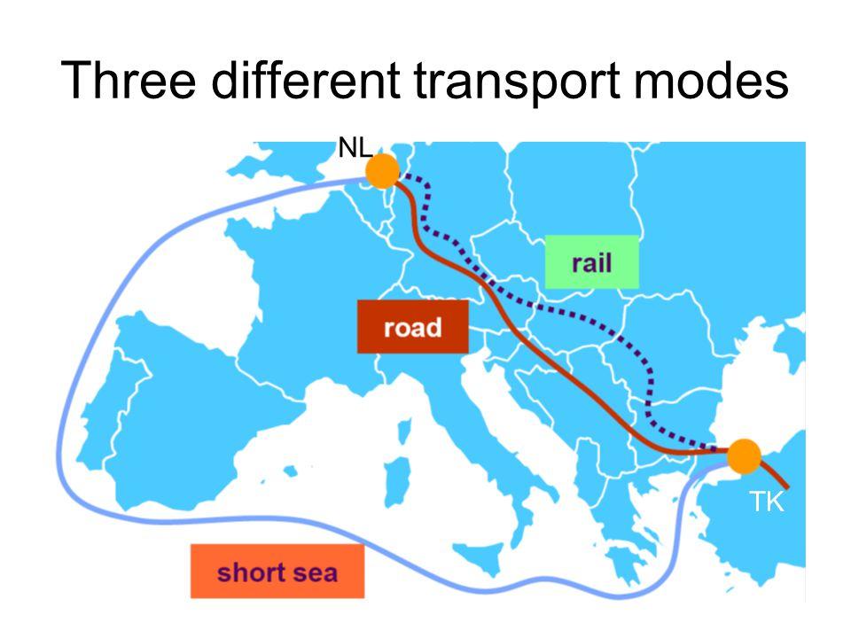 Three different transport modes NL TK