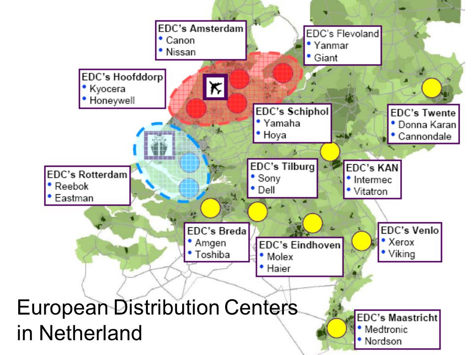 European Distribution Centers in Netherland