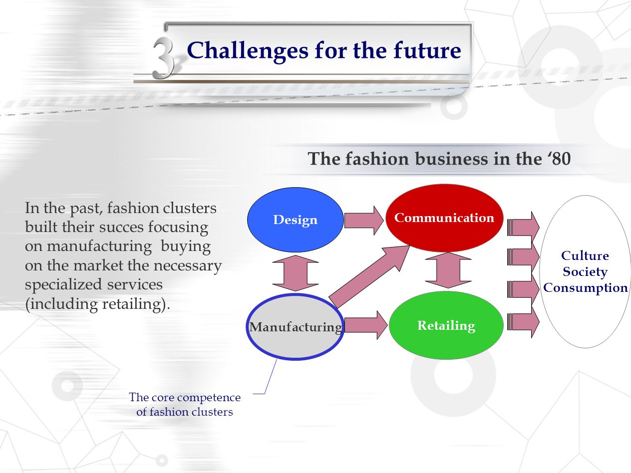 Challenges for the future The fashion business in the 80 In the past, fashion clusters built their succes focusing on manufacturing buying on the mark