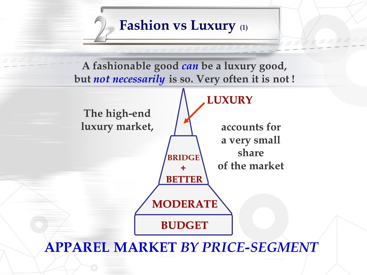 Fashion vs Luxury (1) can A fashionable good can be a luxury good, not necessarily but not necessarily is so. Very often it is not ! APPAREL MARKET BY