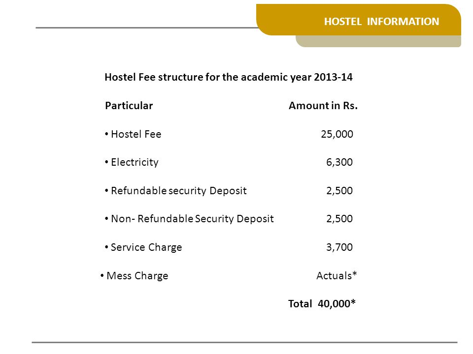 HOSTEL INFORMATION Hostel Fee structure for the academic year 2013-14 Particular Amount in Rs. Hostel Fee 25,000 Electricity 6,300 Refundable security