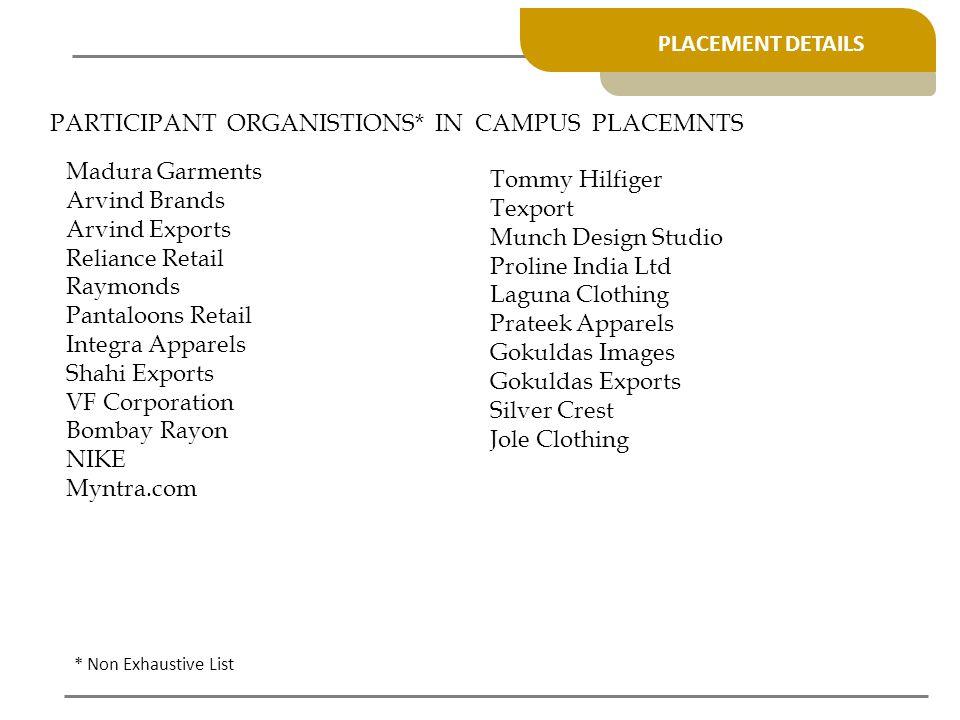 PLACEMENT DETAILS PARTICIPANT ORGANISTIONS* IN CAMPUS PLACEMNTS Madura Garments Arvind Brands Arvind Exports Reliance Retail Raymonds Pantaloons Retai