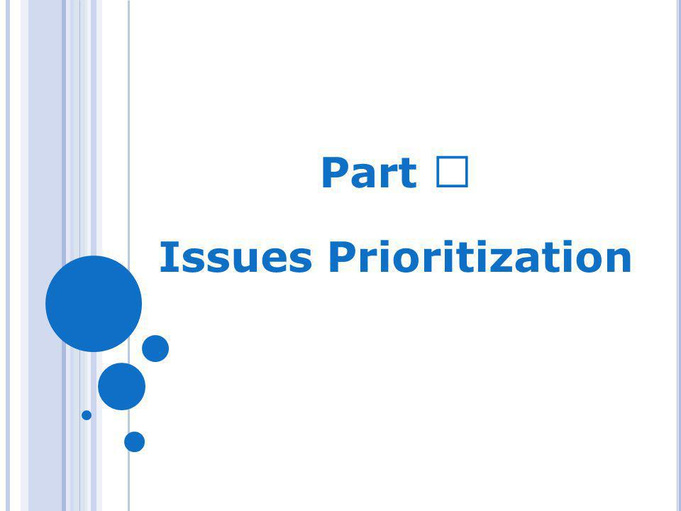 Part Issues Prioritization