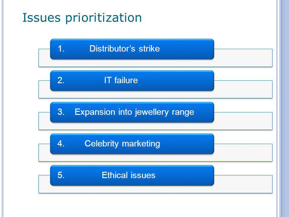 1. Distributors strike 2. IT failure 3. Expansion into jewellery range 4. Celebrity marketing 5. Ethical issues Issues prioritization