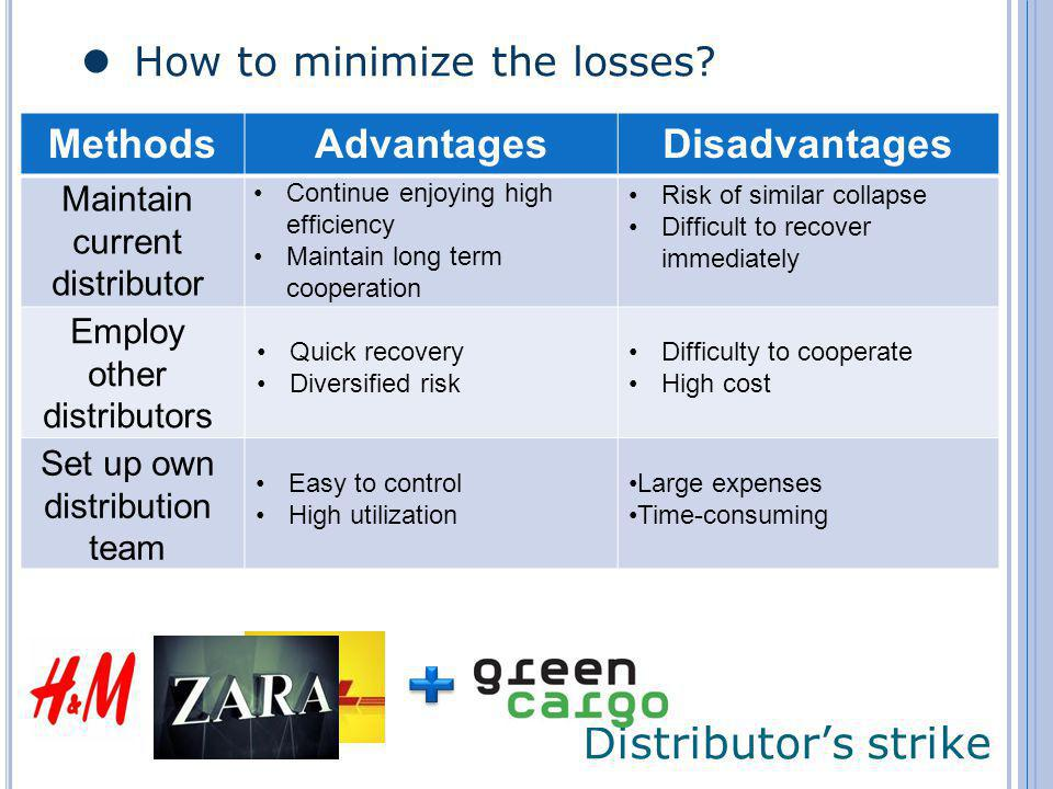 Distributors strike How to minimize the losses.