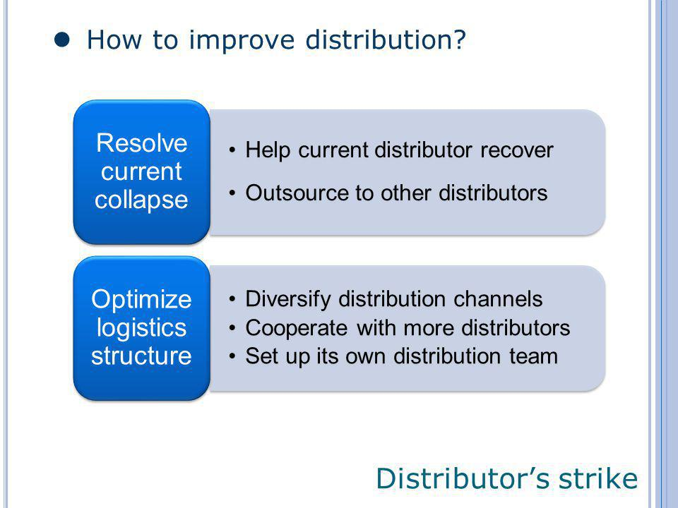 Distributors strike How to improve distribution? Help current distributor recover Outsource to other distributors Help current distributor recover Out
