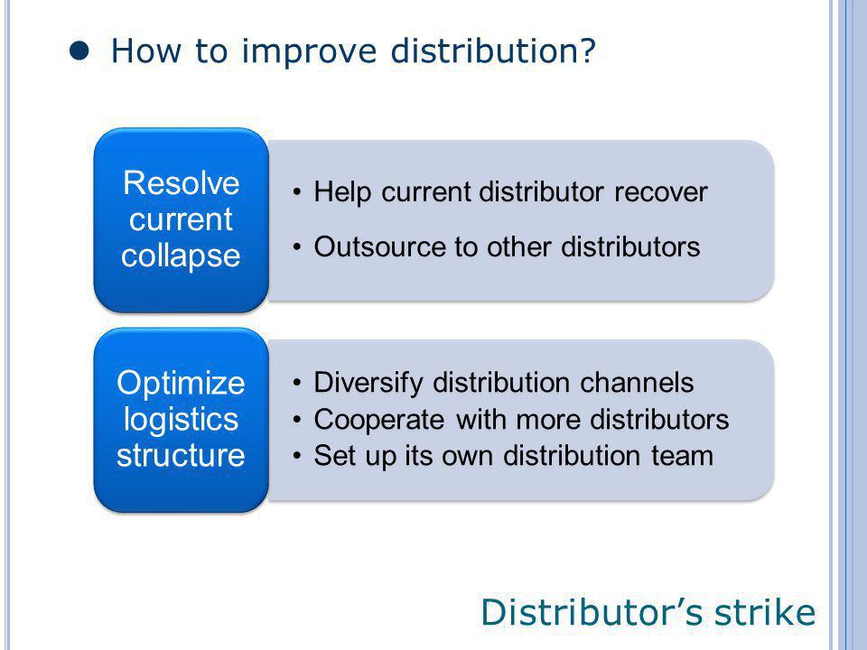 Distributors strike How to improve distribution.
