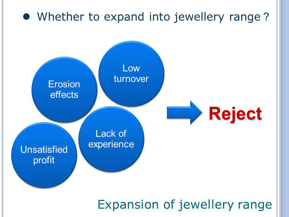 Lack of experience Erosion effects Low turnover Reject Expansion of jewellery range Whether to expand into jewellery range Unsatisfied profit