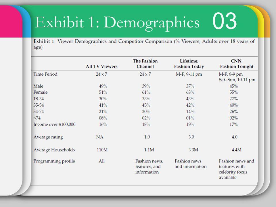 Exhibit 1: Demographics 03