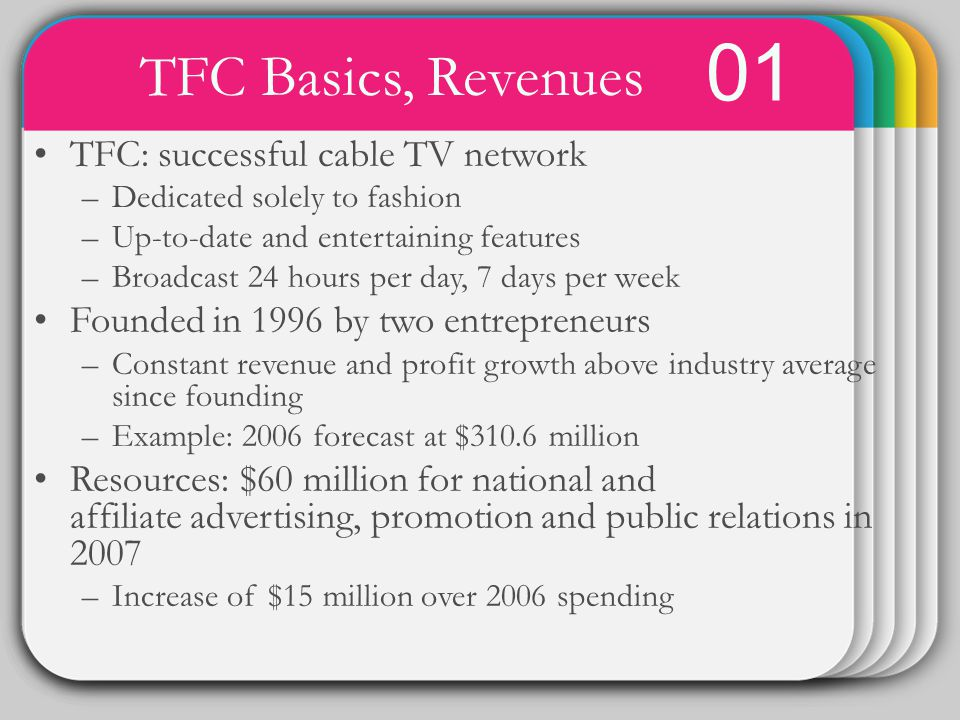 WINTER Template 01 TFC Basics, Revenues TFC: successful cable TV network –Dedicated solely to fashion –Up-to-date and entertaining features –Broadcast 24 hours per day, 7 days per week Founded in 1996 by two entrepreneurs –Constant revenue and profit growth above industry average since founding –Example: 2006 forecast at $310.6 million Resources: $60 million for national and affiliate advertising, promotion and public relations in 2007 –Increase of $15 million over 2006 spending