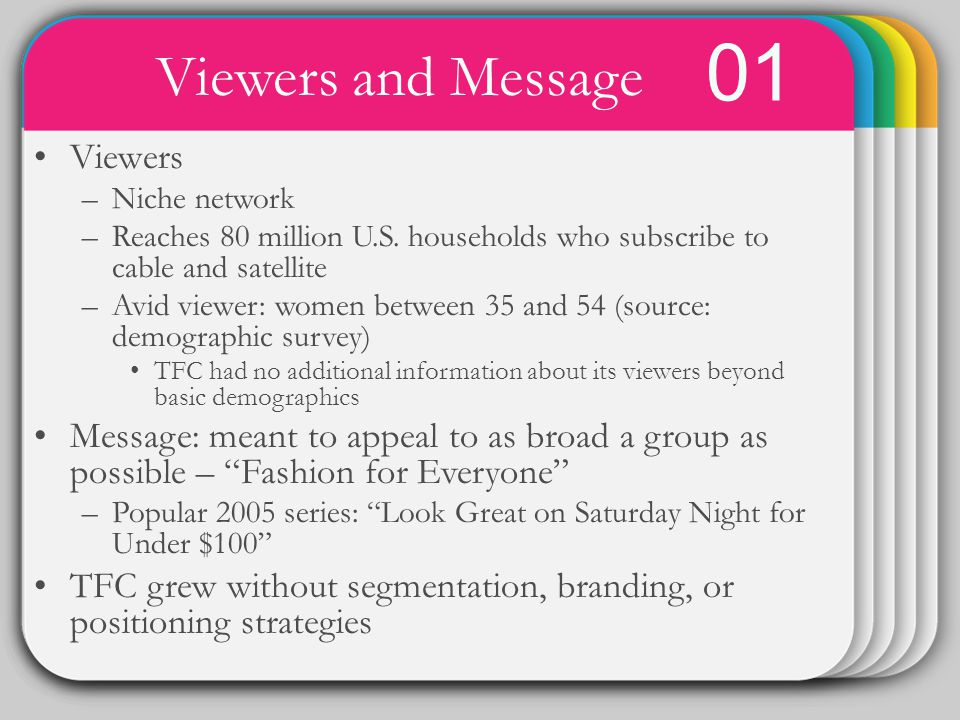 WINTER Template 01 Viewers and Message Viewers –Niche network –Reaches 80 million U.S.