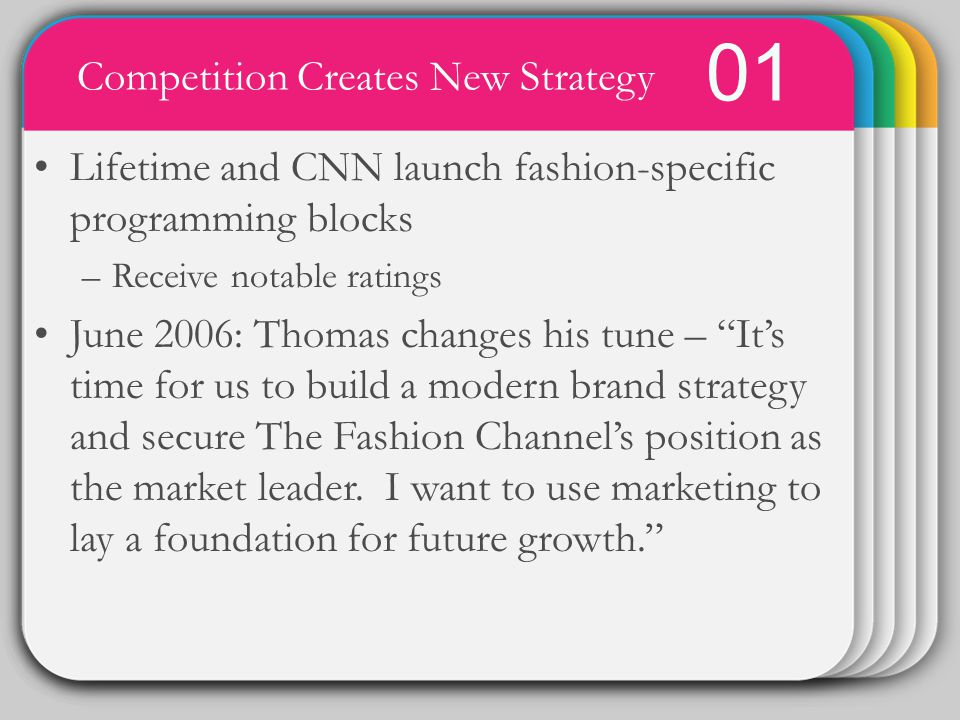 WINTER Template 01 Competition Creates New Strategy Lifetime and CNN launch fashion-specific programming blocks –Receive notable ratings June 2006: Thomas changes his tune – Its time for us to build a modern brand strategy and secure The Fashion Channels position as the market leader.