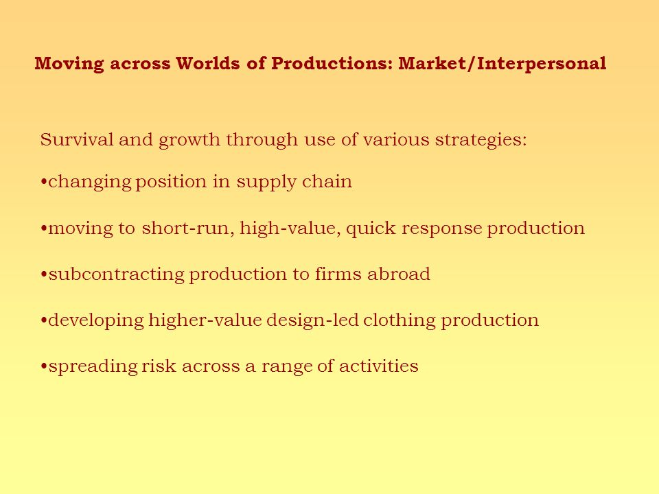 Moving across Worlds of Productions: Market/Interpersonal Survival and growth through use of various strategies: changing position in supply chain mov