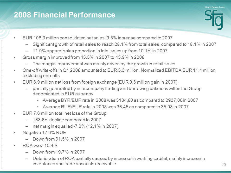 20 2008 Financial Performance EUR 108.3 million consolidated net sales, 9.8% increase compared to 2007 –Significant growth of retail sales to reach 28.1% from total sales, compared to 18.1% in 2007 –11.9% apparel sales proportion in total sales up from 10.1% in 2007 Gross margin improved from 43.5% in 2007 to 43.9% in 2008 –The margin improvement was mainly driven by the growth in retail sales One-off write-offs in Q4 2008 amounted to EUR 5.3 million.