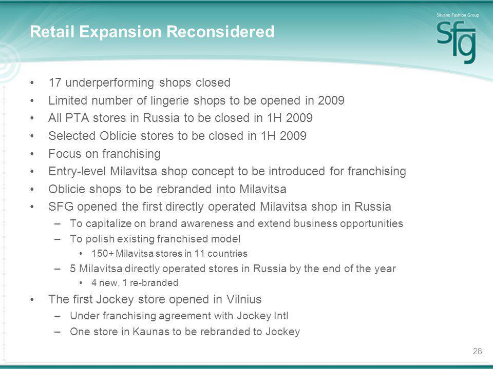 28 Retail Expansion Reconsidered 17 underperforming shops closed Limited number of lingerie shops to be opened in 2009 All PTA stores in Russia to be closed in 1H 2009 Selected Oblicie stores to be closed in 1H 2009 Focus on franchising Entry-level Milavitsa shop concept to be introduced for franchising Oblicie shops to be rebranded into Milavitsa SFG opened the first directly operated Milavitsa shop in Russia –To capitalize on brand awareness and extend business opportunities –To polish existing franchised model 150+ Milavitsa stores in 11 countries –5 Milavitsa directly operated stores in Russia by the end of the year 4 new, 1 re-branded The first Jockey store opened in Vilnius –Under franchising agreement with Jockey Intl –One store in Kaunas to be rebranded to Jockey