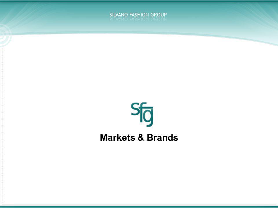 Markets & Brands