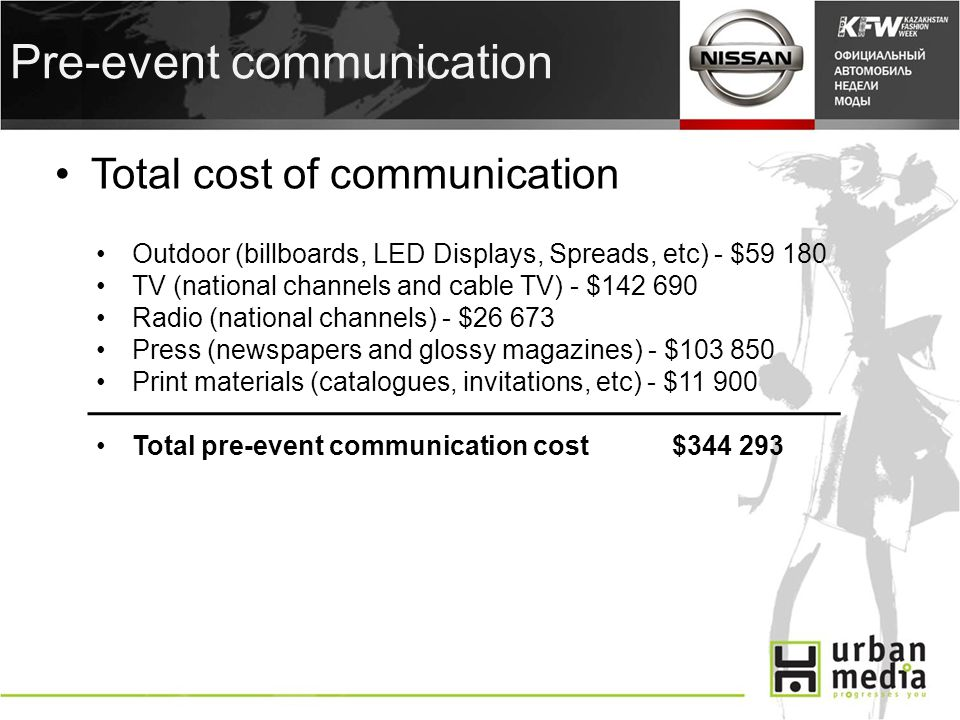 Pre-event communication Total cost of communication Outdoor (billboards, LED Displays, Spreads, etc) - $59 180 TV (national channels and cable TV) - $142 690 Radio (national channels) - $26 673 Press (newspapers and glossy magazines) - $103 850 Print materials (catalogues, invitations, etc) - $11 900 Total pre-event communication cost$344 293