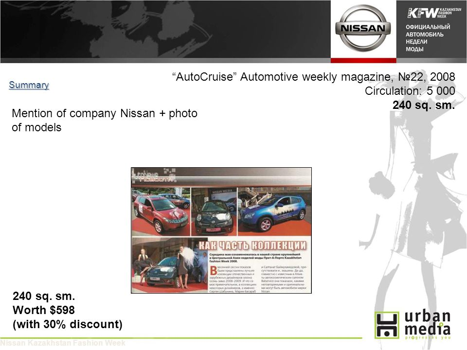 AutoCruise Automotive weekly magazine, 22, 2008 Circulation: 5 000 240 sq.