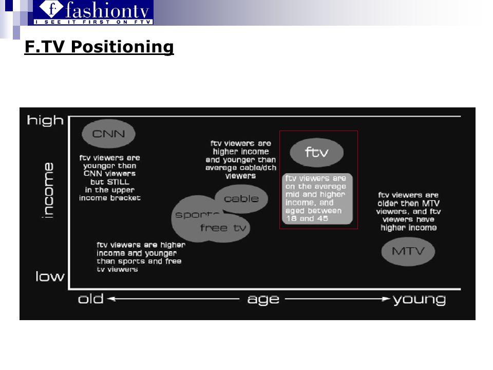 F.TV Positioning