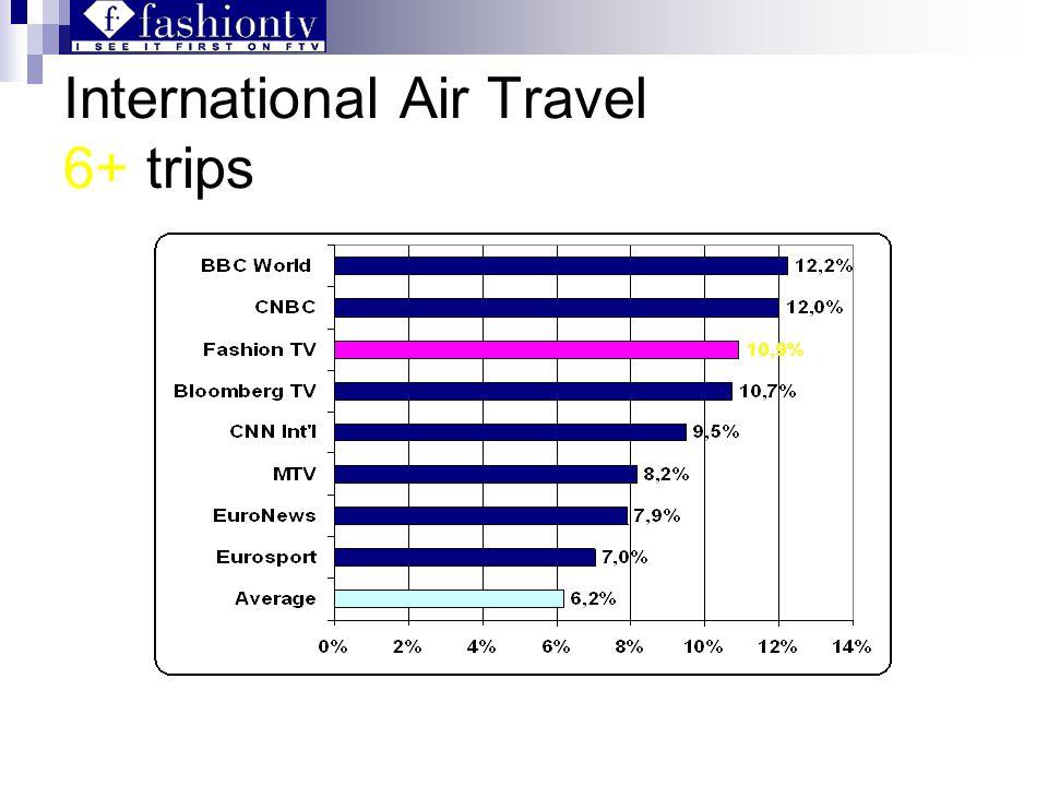 International Air Travel 6+ trips