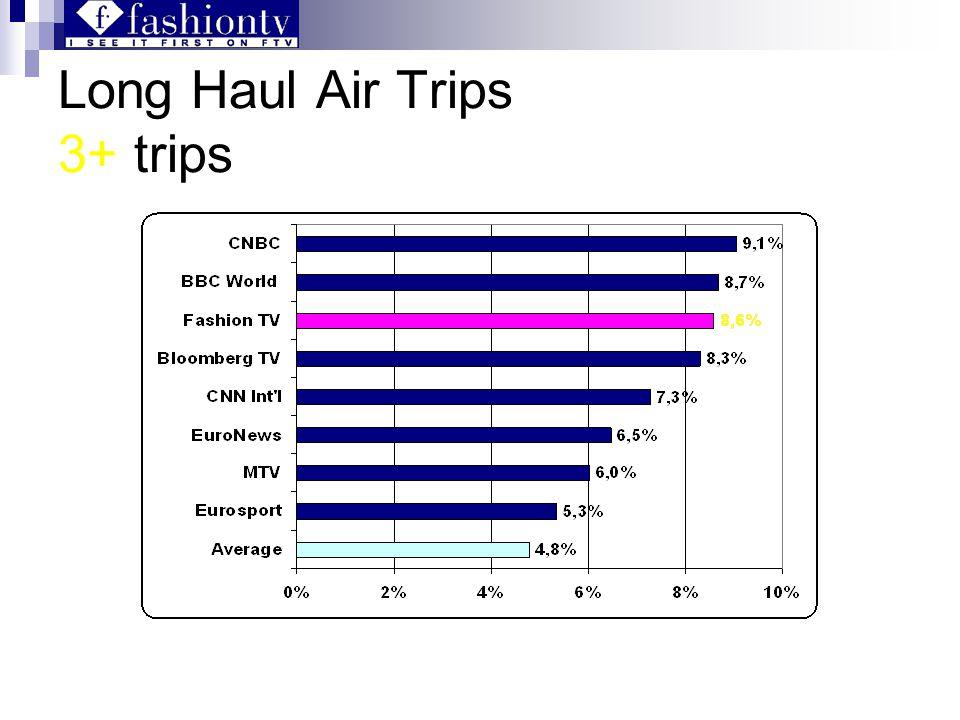 Long Haul Air Trips 3+ trips