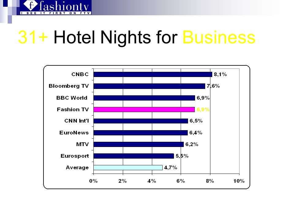 31+ Hotel Nights for Business