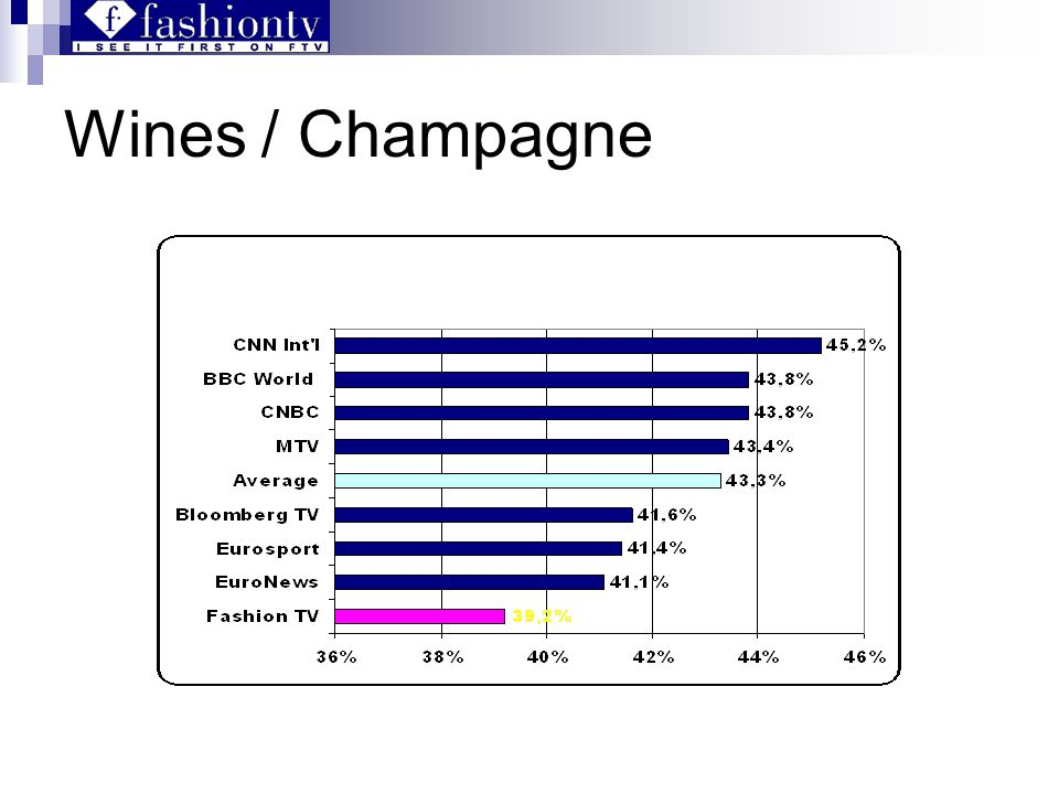 Wines / Champagne