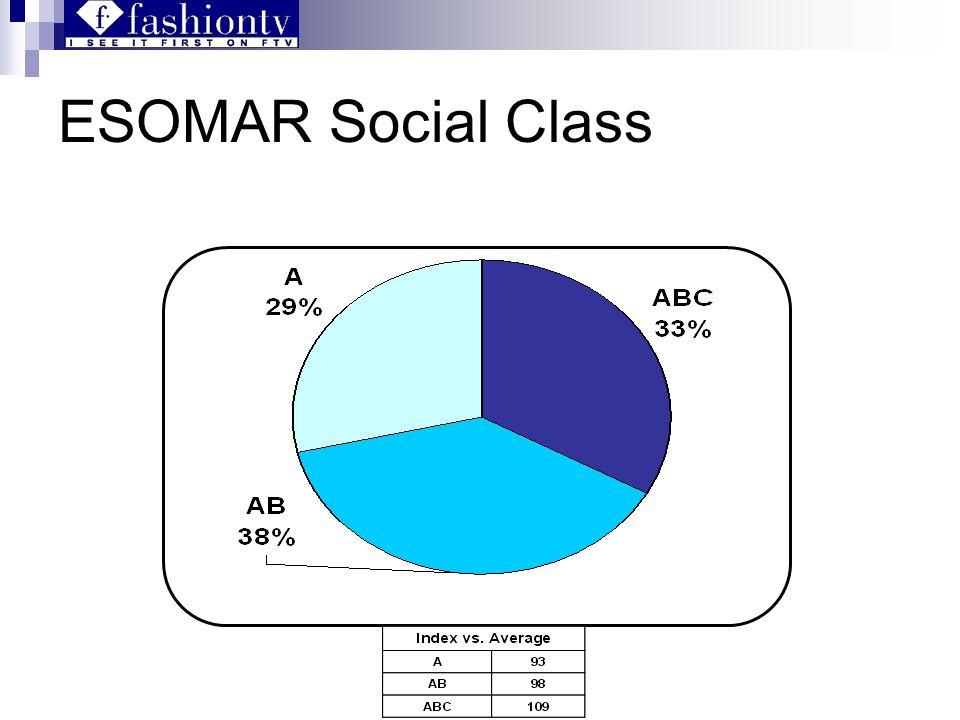 ESOMAR Social Class