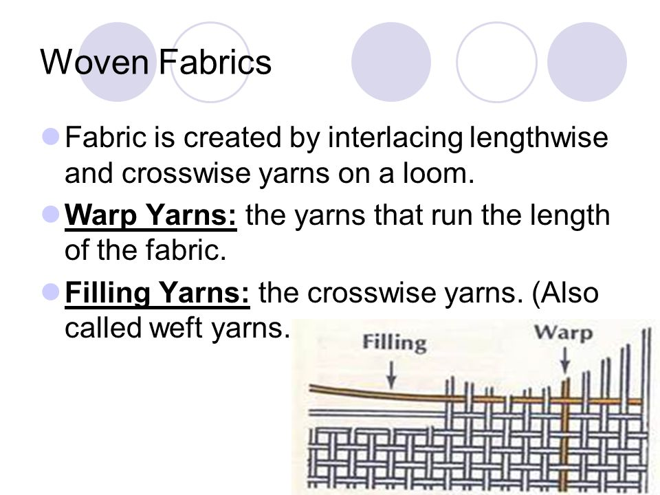 Woven Fabrics Fabric is created by interlacing lengthwise and crosswise yarns on a loom.