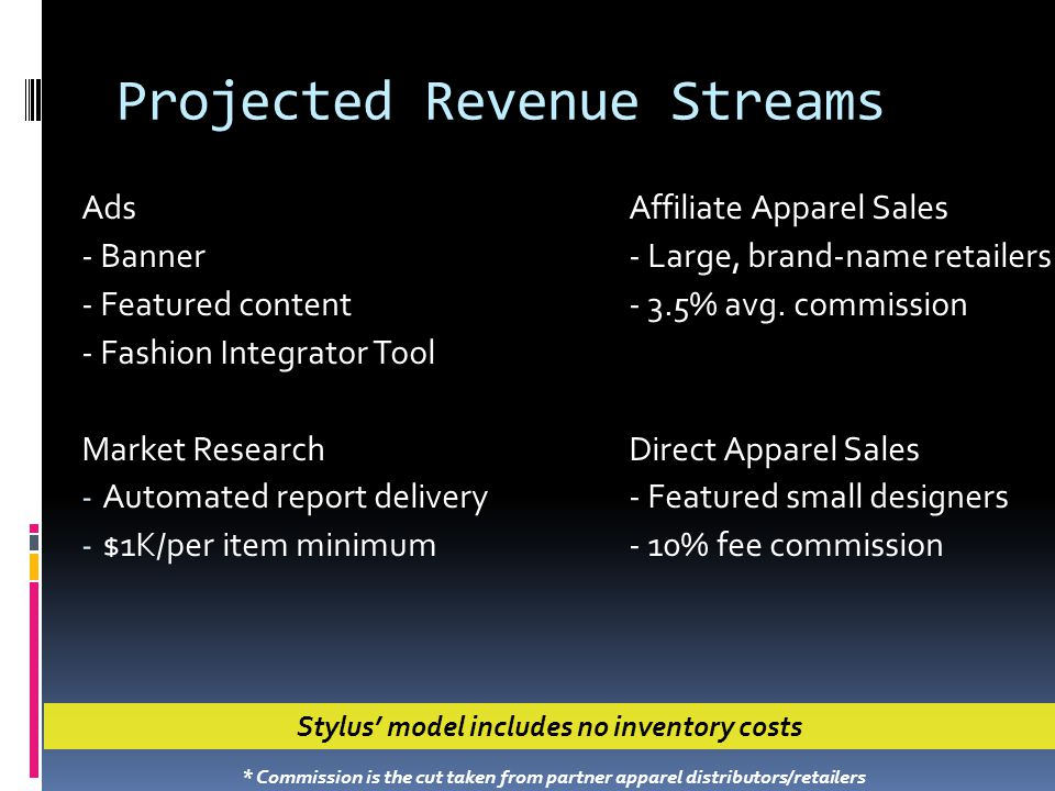 Projected Revenue Streams Ads Affiliate Apparel Sales - Banner- Large, brand-name retailers - Featured content- 3.5% avg.