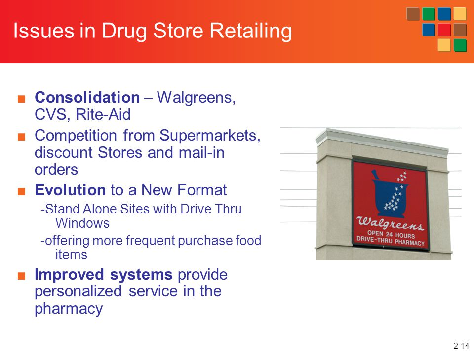 2-14 Issues in Drug Store Retailing Consolidation – Walgreens, CVS, Rite-Aid Competition from Supermarkets, discount Stores and mail-in orders Evoluti