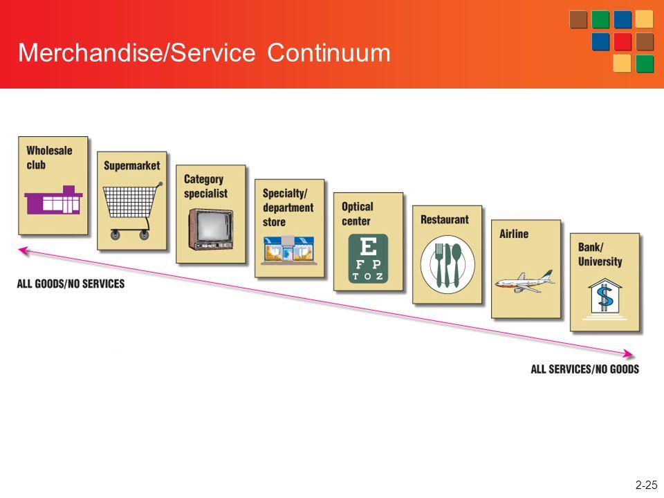 2-25 Merchandise/Service Continuum