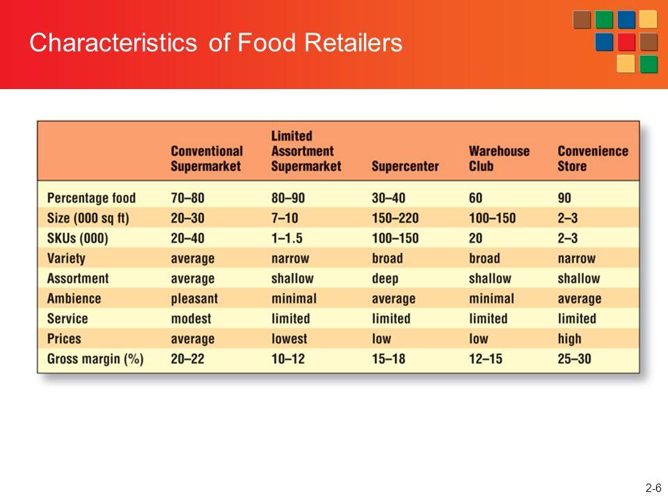 2-6 Characteristics of Food Retailers