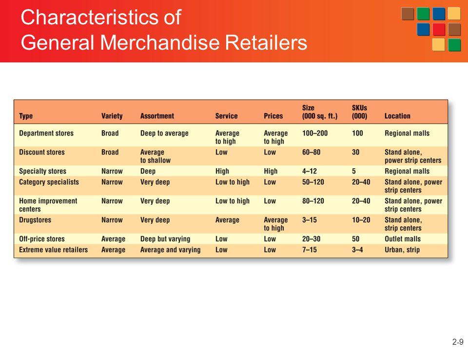2-9 Characteristics of General Merchandise Retailers