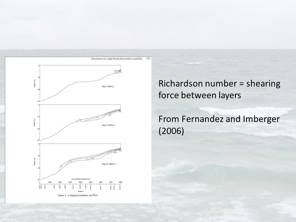 Richardson number = shearing force between layers From Fernandez and Imberger (2006)