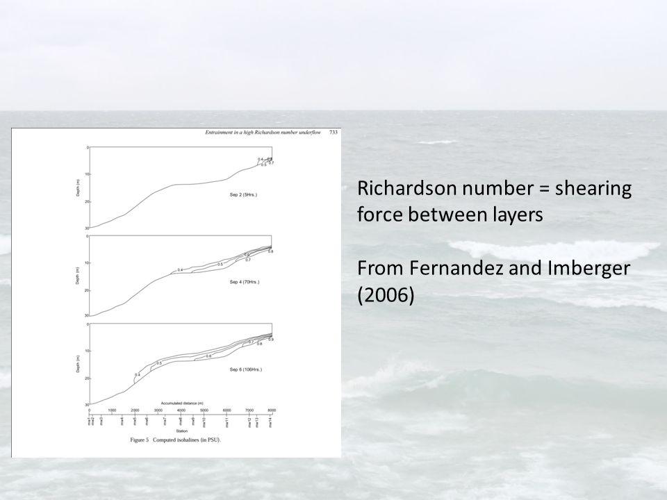 Table 7-1 Velocity (cm/sec)SubstrateDiameter range (mm) 3-20Silt, mud, organic debris<0.02 20-40Fine sand0.1 - 0.3 40-60Coarse sand to fine gravel0.5 – 8 60-120Small - large gravel8 – 64 120-200Large cobbles to boulders>128