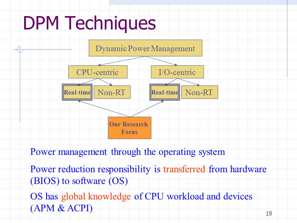 19 DPM Techniques Dynamic Power Management I/O-centricCPU-centric Real-time Non-RT Real-time Non-RT Our Research Focus Power reduction responsibility