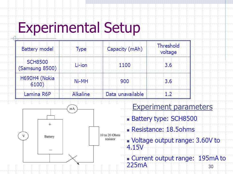 30 Experimental Setup Battery modelTypeCapacity (mAh) Threshold voltage SCH8500 (Samsung 8500) Li-ion11003.6 H690H4 (Nokia 6100) Ni-MH9003.6 Lamina R6PAlkalineData unavailable1.2 Battery type: SCH8500 Resistance: 18.5ohms Voltage output range: 3.60V to 4.15V Current output range: 195mA to 225mA Experiment parameters
