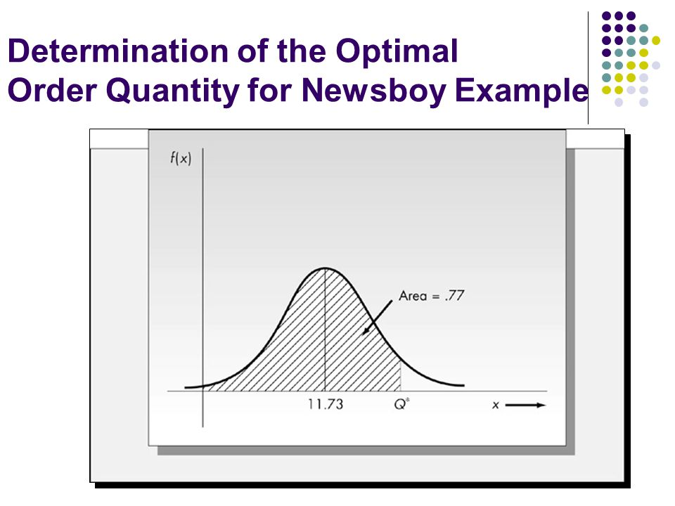 Decision Variables For the basic EOQ model discussed in Chapter 4, there was only the single decision variable Q.