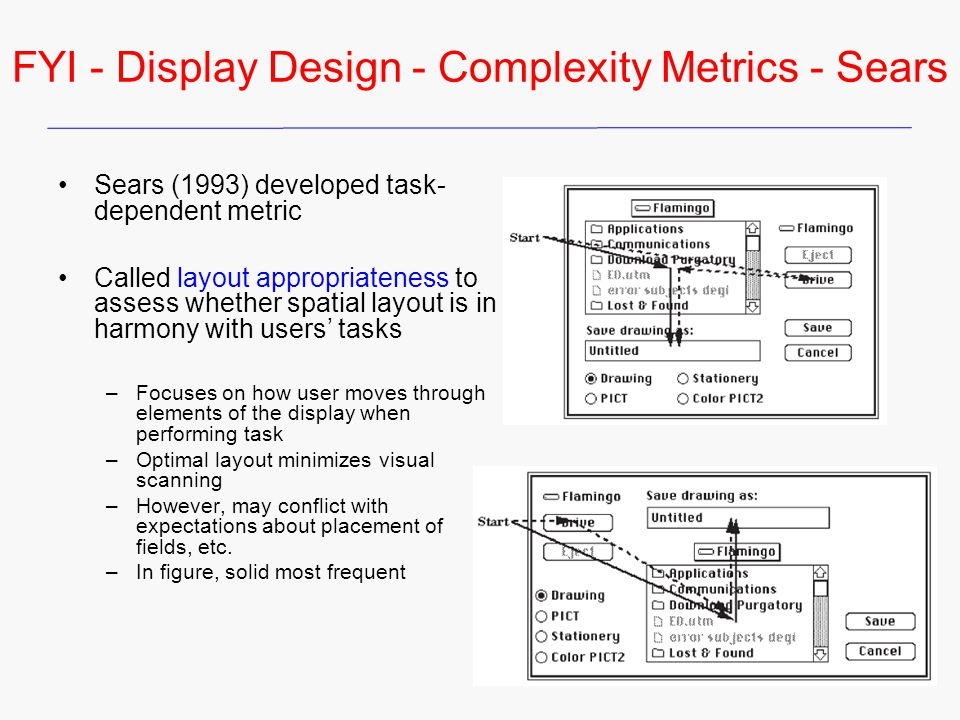 FYI - Display Design - Complexity Metrics - Sears Sears (1993) developed task- dependent metric Called layout appropriateness to assess whether spatia