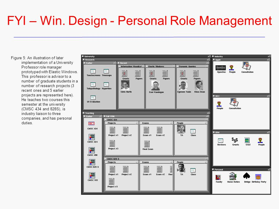 FYI – Win. Design - Personal Role Management Figure 5: An illustration of later implementation of a University Professor role manager prototyped with
