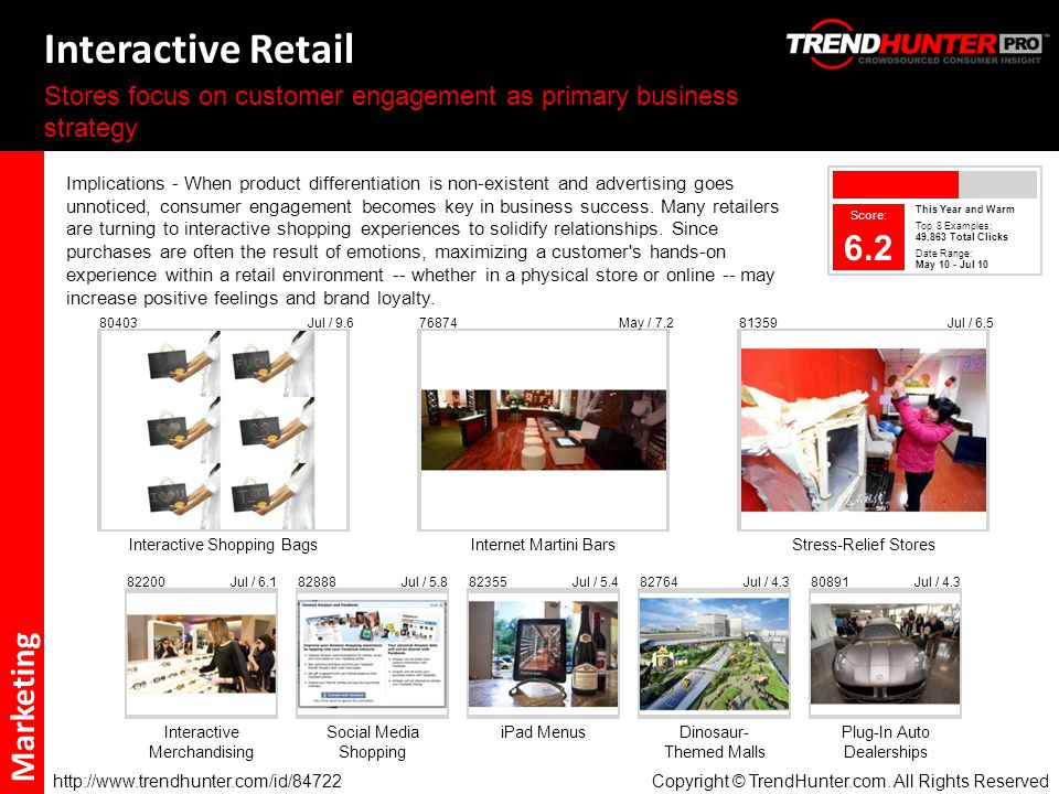 http://www.trendhunter.com/id/84722 Copyright © TrendHunter.com. All Rights Reserved Interactive Retail Stores focus on customer engagement as primary