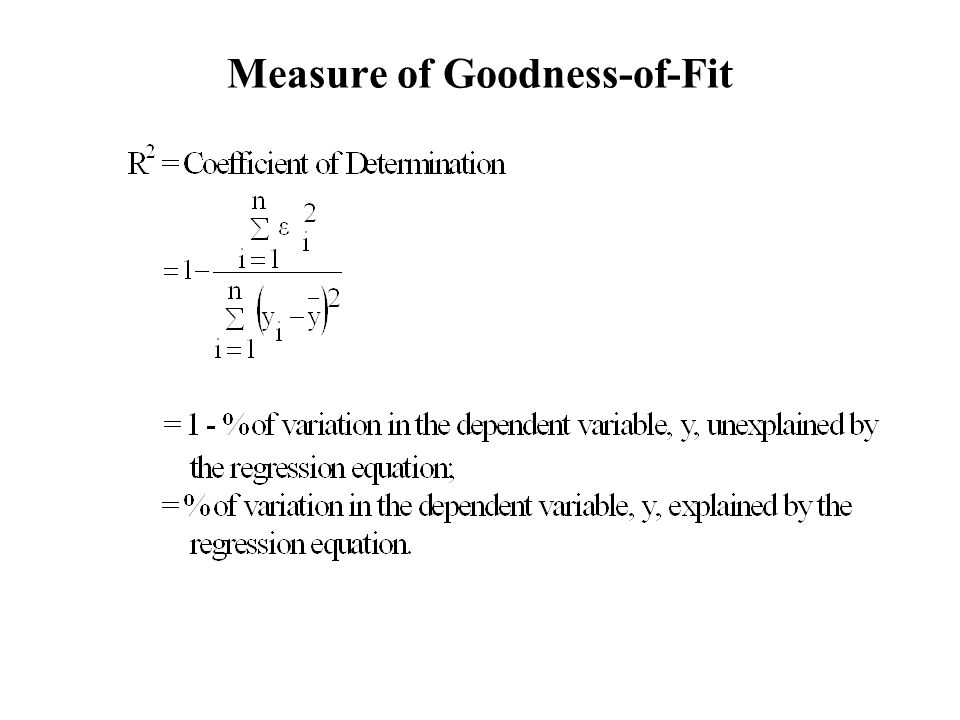 Measure of Goodness-of-Fit