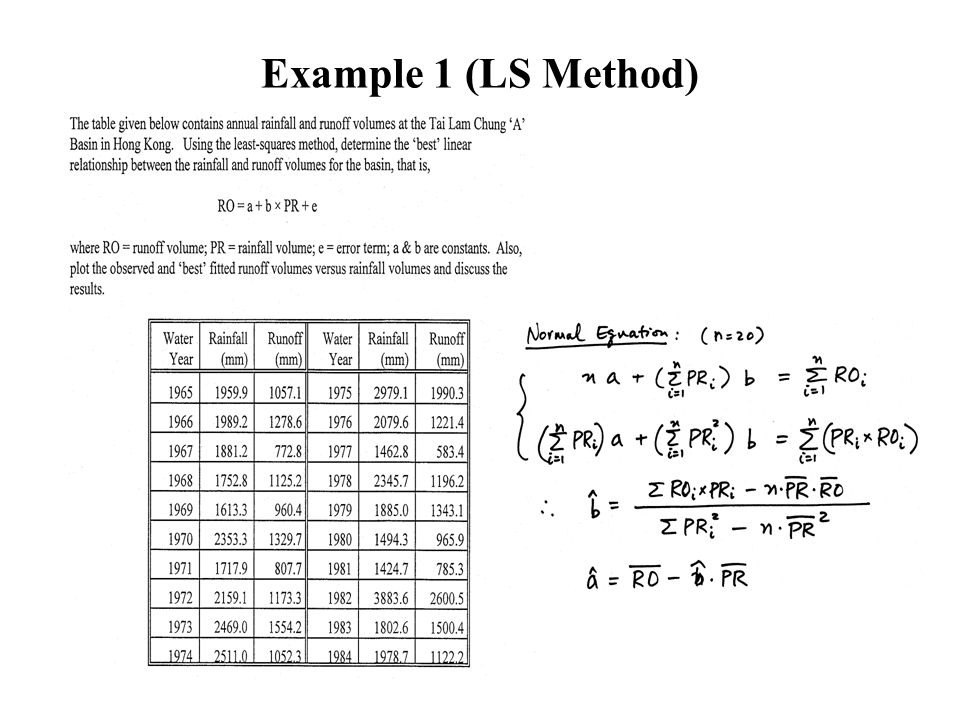 Example 1 (LS Method)