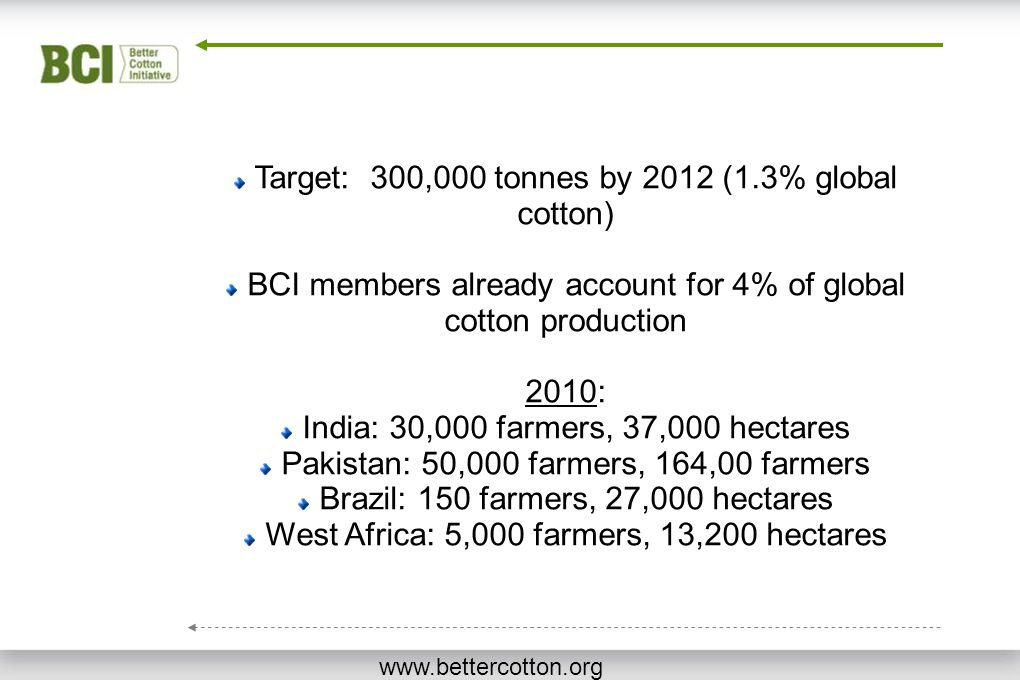 www.bettercotton.org Target: 300,000 tonnes by 2012 (1.3% global cotton) BCI members already account for 4% of global cotton production 2010: India: 30,000 farmers, 37,000 hectares Pakistan: 50,000 farmers, 164,00 farmers Brazil: 150 farmers, 27,000 hectares West Africa: 5,000 farmers, 13,200 hectares