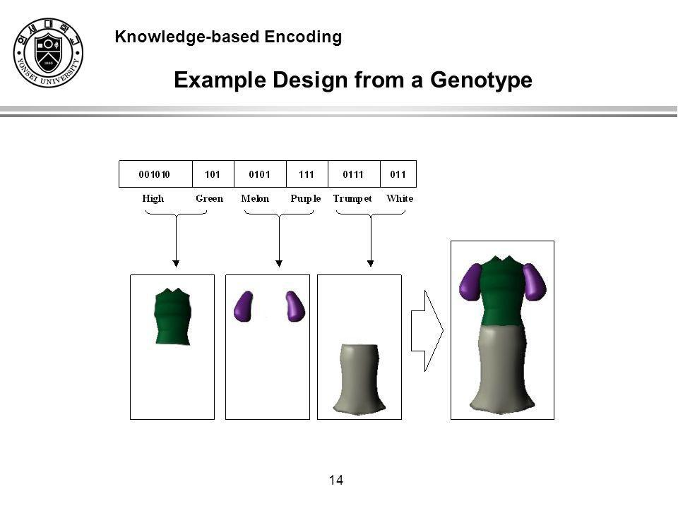 14 Example Design from a Genotype Knowledge-based Encoding